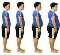 Проблема детского ожирения