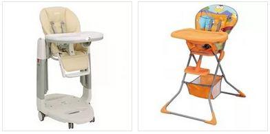 Что представляют из себя современные стульчики для кормления