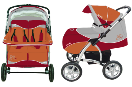 Производители детских колясок - Geoby