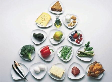 Здоровье на основе теории раздельного питания