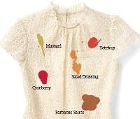 Разные пятна на одежде и борьба с ними