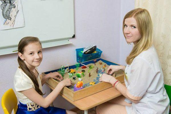 Психолог в школе - основные задачи и функции.