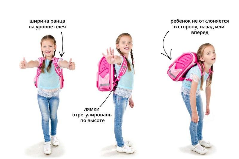 На фото показано, как отрегулировать рюкзак и носить на спине.
